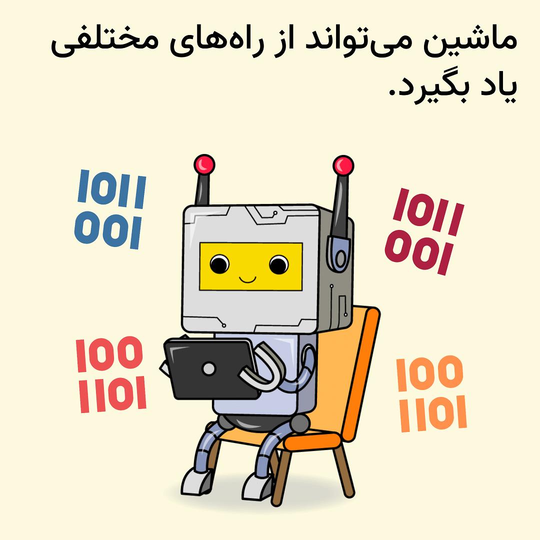 هوش مصنوعی به زبان ساده